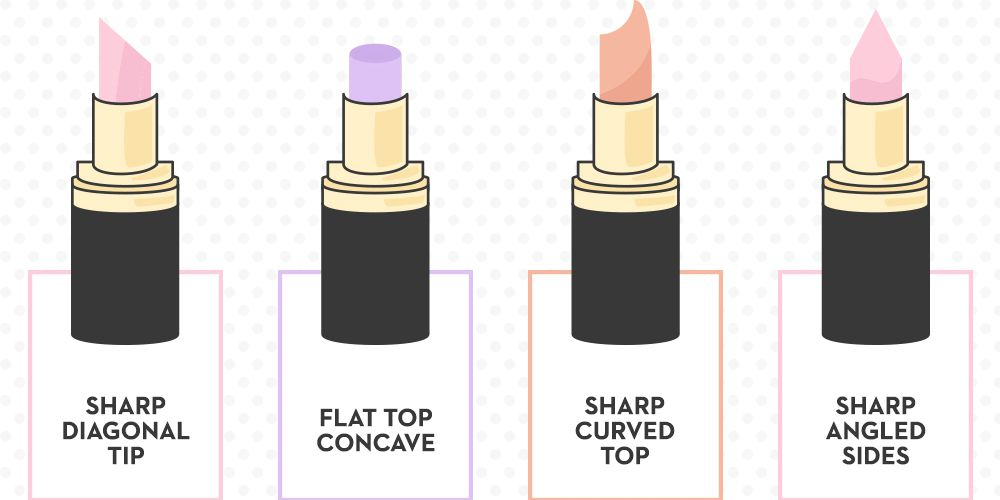 what your lipstick tip shape says about your personality lipstick